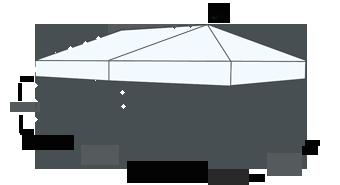 размеры тента
